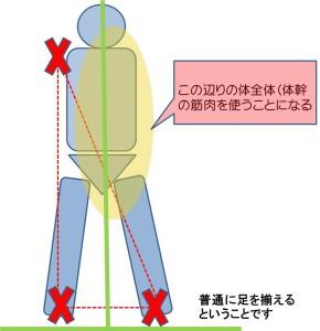 足の位置2